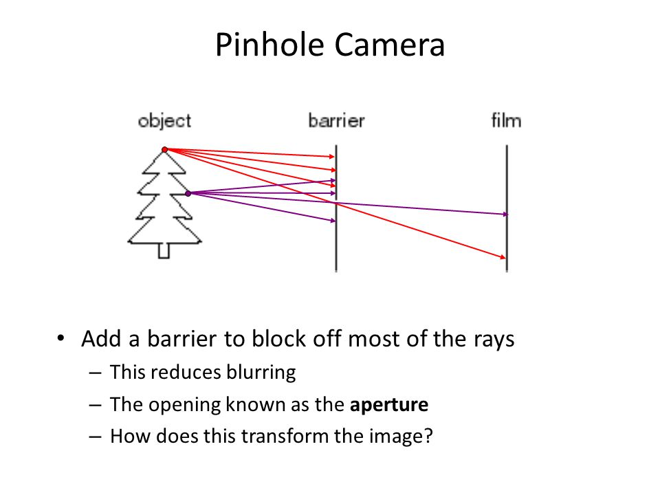 Pinhole Camera Add a barrier to block off most of the rays – This reduces blurring – The opening known as the aperture – How does this transform the image?