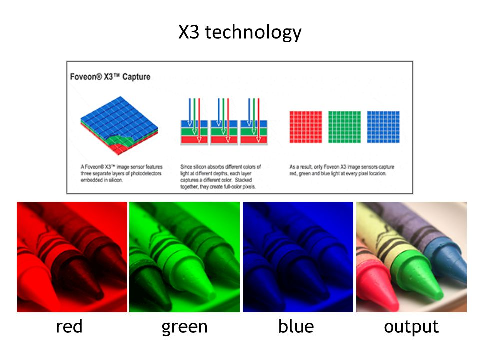 X3 technology redgreenblueoutput