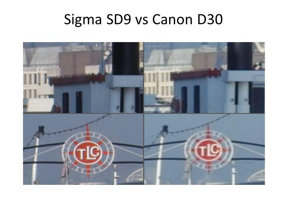 Sigma SD9 vs Canon D30