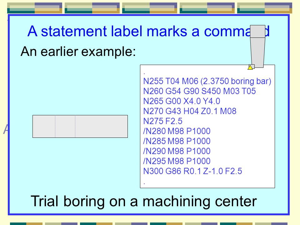 Commonly taught in basic CNC courses: Techniques with sequence numbers 3N words are sequence numbers 3Not needed but beginners use them 3Use logical order (N5, N10, N15, etc.) áEliminating áSpecial restart blocks áAs statement labels Applications not always taught in basic courses: A statement label marks a command Trial boring on a machining center.