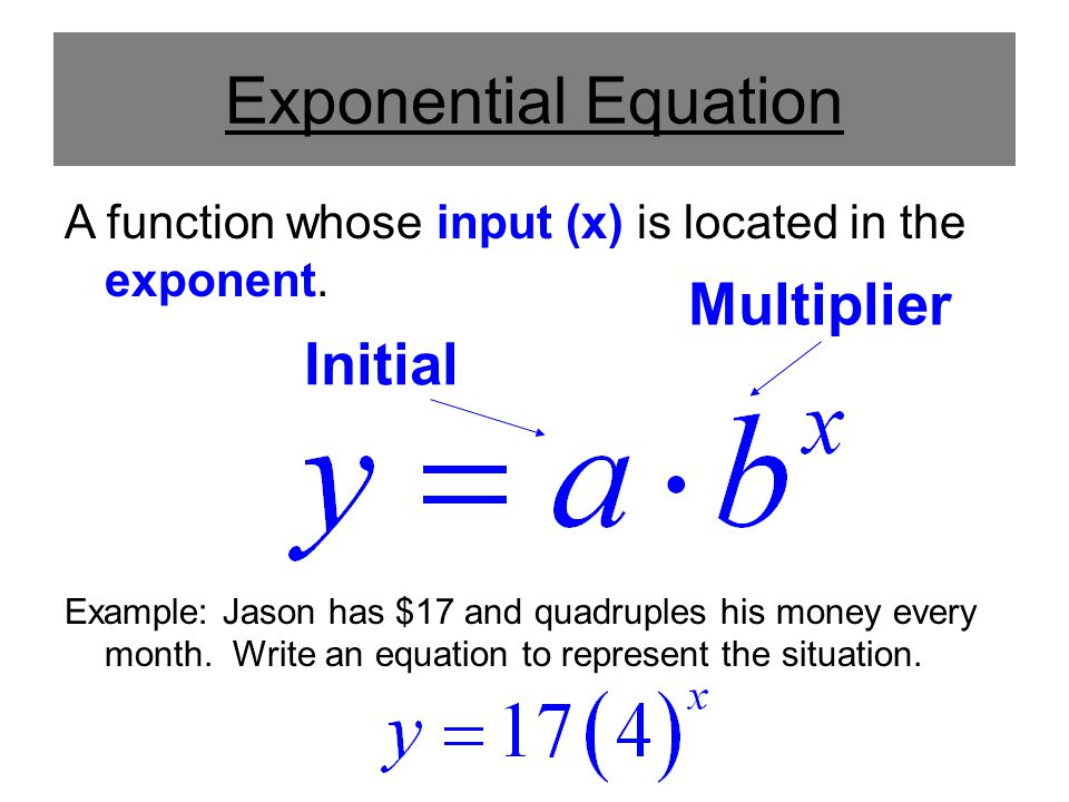 A function whose input (x) is located in the exponent.