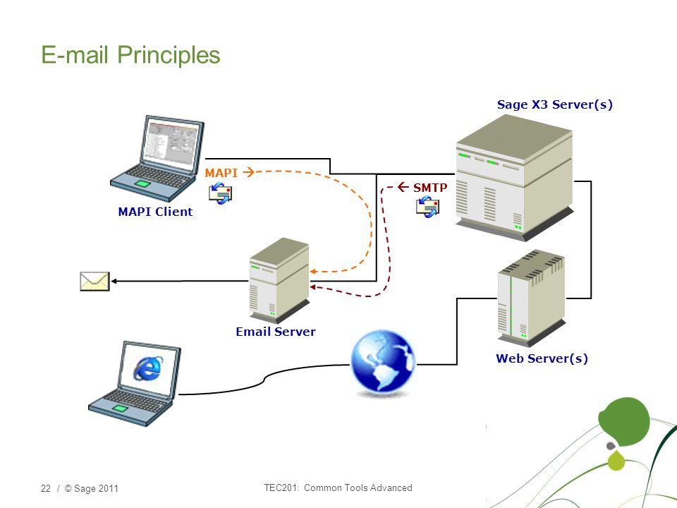 / © Sage 2011 E-mail Principles TEC201: Common Tools Advanced 22 Sage X3 Server(s) Web Server(s) MAPI Client MAPI   SMTP Email Server