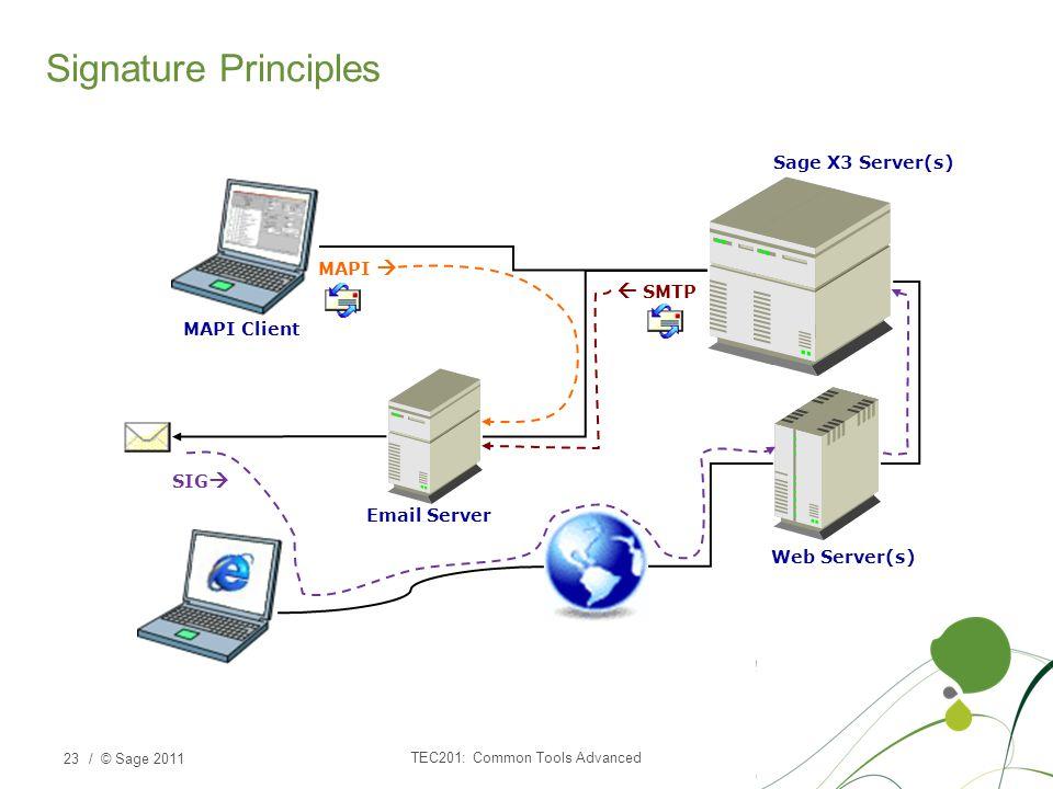 / © Sage 2011 Signature Principles Sage X3 Server(s) Web Server(s) MAPI Client MAPI   SMTP Email Server TEC201: Common Tools Advanced 23 SIG 