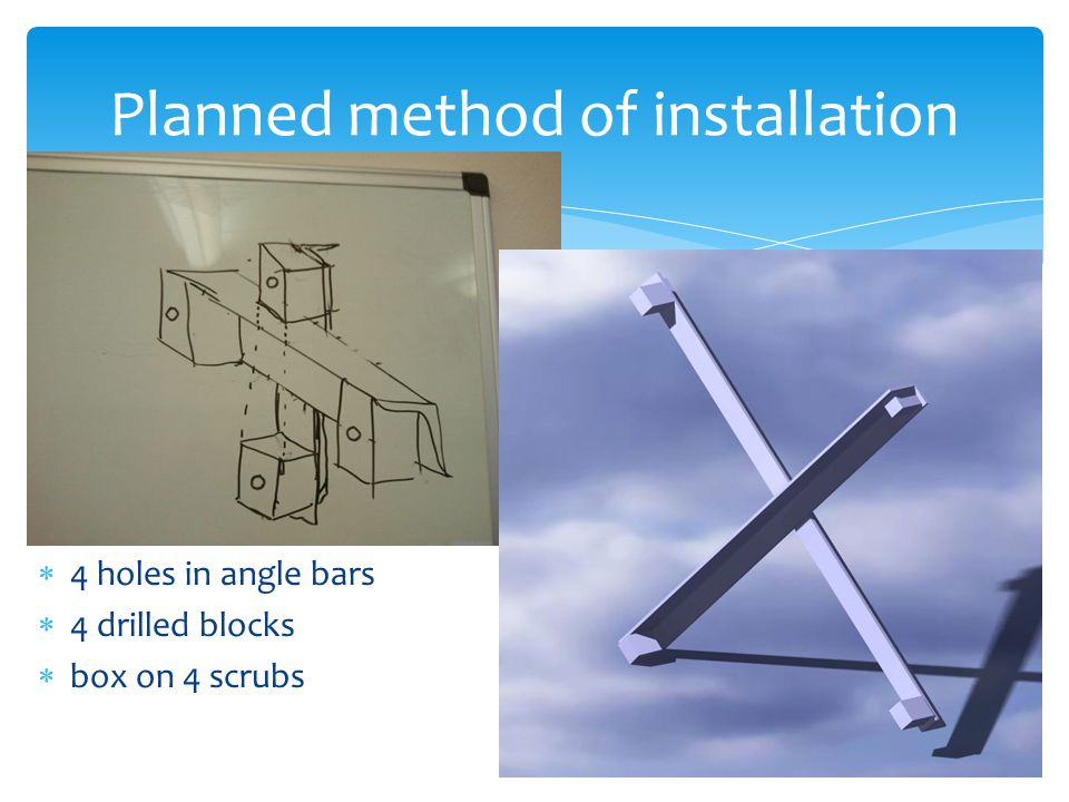 Planned method of installation  4 holes in angle bars  4 drilled blocks  box on 4 scrubs