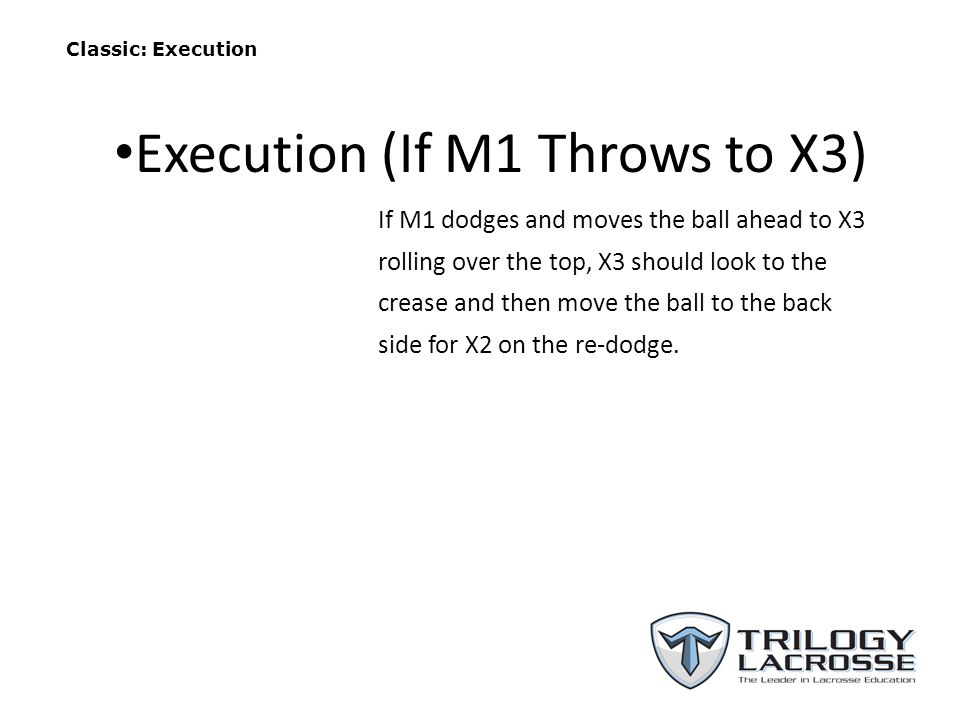 Classic: Execution If M1 dodges and moves the ball ahead to X3 rolling over the top, X3 should look to the crease and then move the ball to the back side for X2 on the re-dodge.