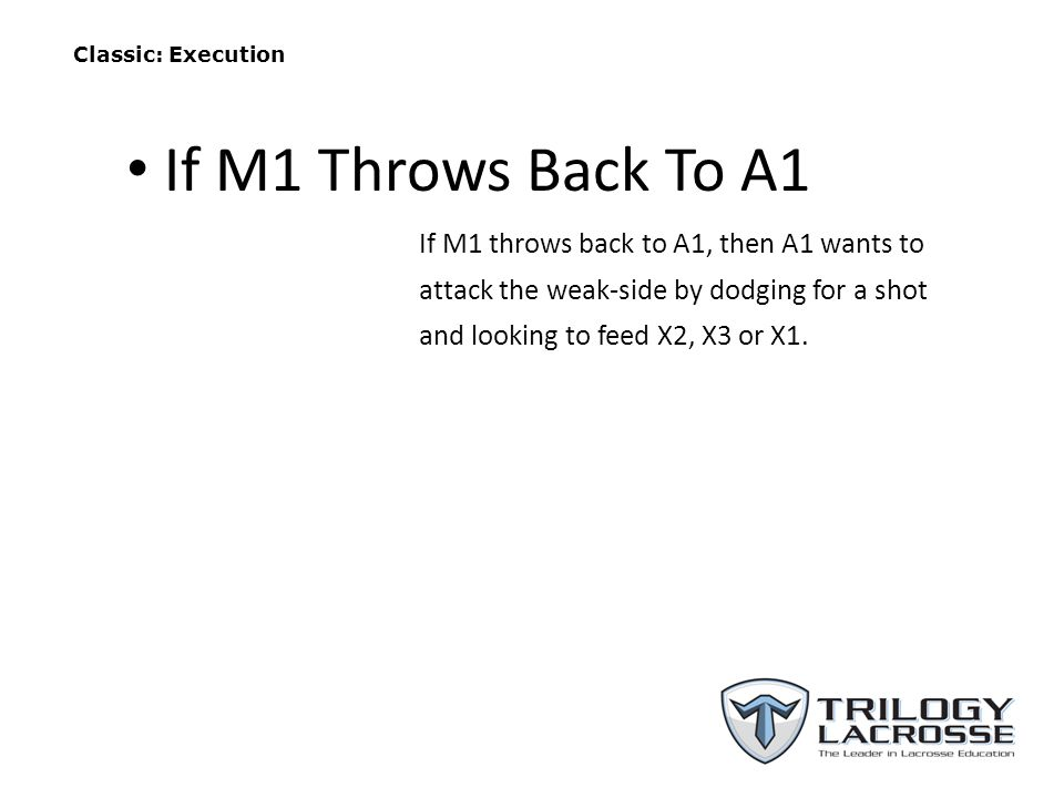 Classic: Execution If M1 throws back to A1, then A1 wants to attack the weak-side by dodging for a shot and looking to feed X2, X3 or X1.