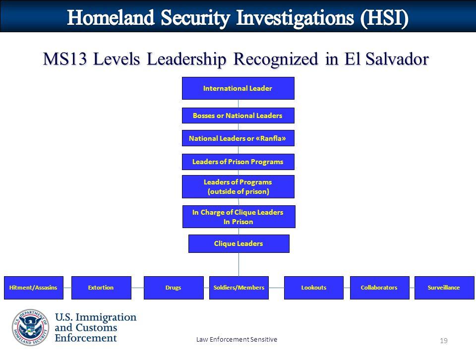 Law Enforcement Sensitive 19 MS13 Levels Leadership Recognized in El Salvador International Leader Bosses or National Leaders National Leaders or «Ran