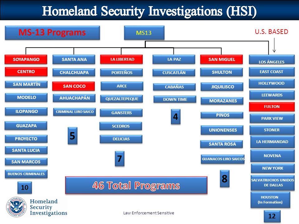 Law Enforcement Sensitive MS-13 Programs MS13 CENTRO SAN MARTÍN MODELO CUSCATLÁN SAN COCO SAN MIGUEL SANTA ANA AHUACHAPÁN ILOPANGO LA LIBERTAD LA PAZ SHULTON LOS ÁNGELES LOS ÁNGELES EAST COAST CHALCHUAPA PORTEÑOS SOYAPANGO CABAÑAS GUAZAPA HOLLYWOOD LEEWARDS 10 7 7 4 4 8 8 FULTON JIQUILISCO PARK VIEW 12 ARCE MORAZANES PROYECTO SANTA LUCIA PINOS STONER LA HERMANDAD NOVENA SAN MARCOS BUENOS CRIMINALES QUEZALTEPEQUE GUANACOS LIRO SAICOS 5 5 GANSTERS 5CEDROS DELICIAS DOWN TIME CRIMINAL LIRO SAICO UNIONENSES SANTA ROSA NEW YORK HOUSTON (In Formation) HOUSTON (In Formation) SALVATRUCHOS UNIDOS DE DALLAS SALVATRUCHOS UNIDOS DE DALLAS U.S.