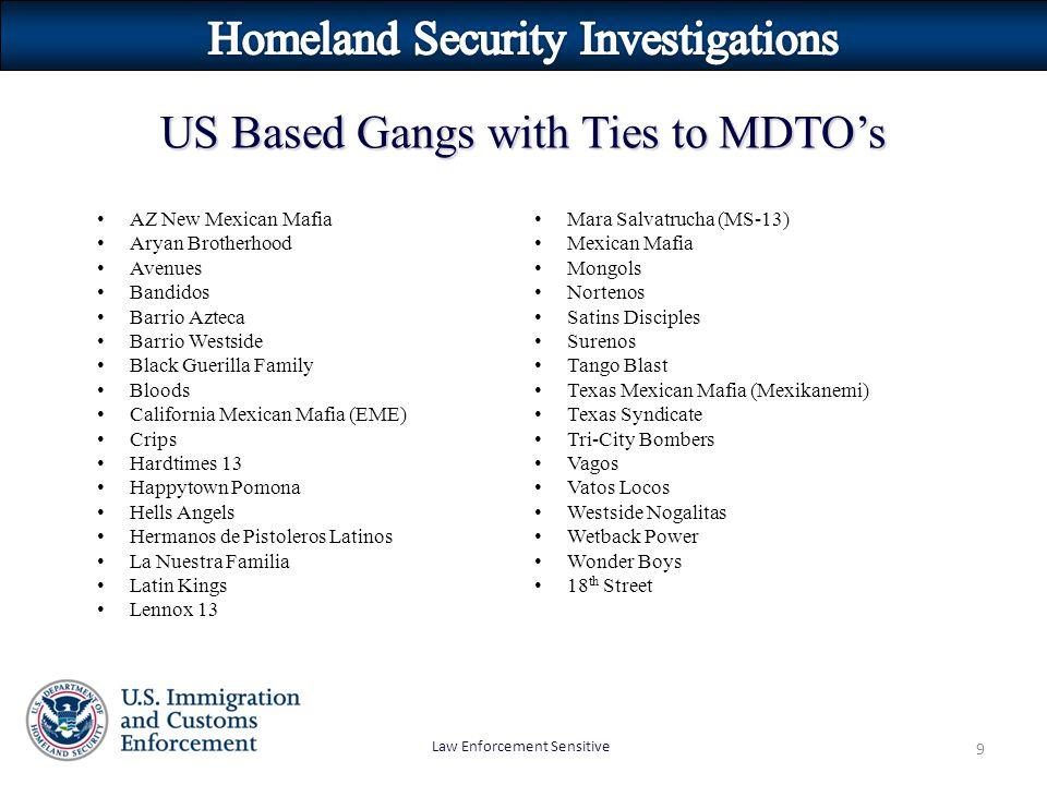 Law Enforcement Sensitive 9 US Based Gangs with Ties to MDTO's AZ New Mexican Mafia Aryan Brotherhood Avenues Bandidos Barrio Azteca Barrio Westside B