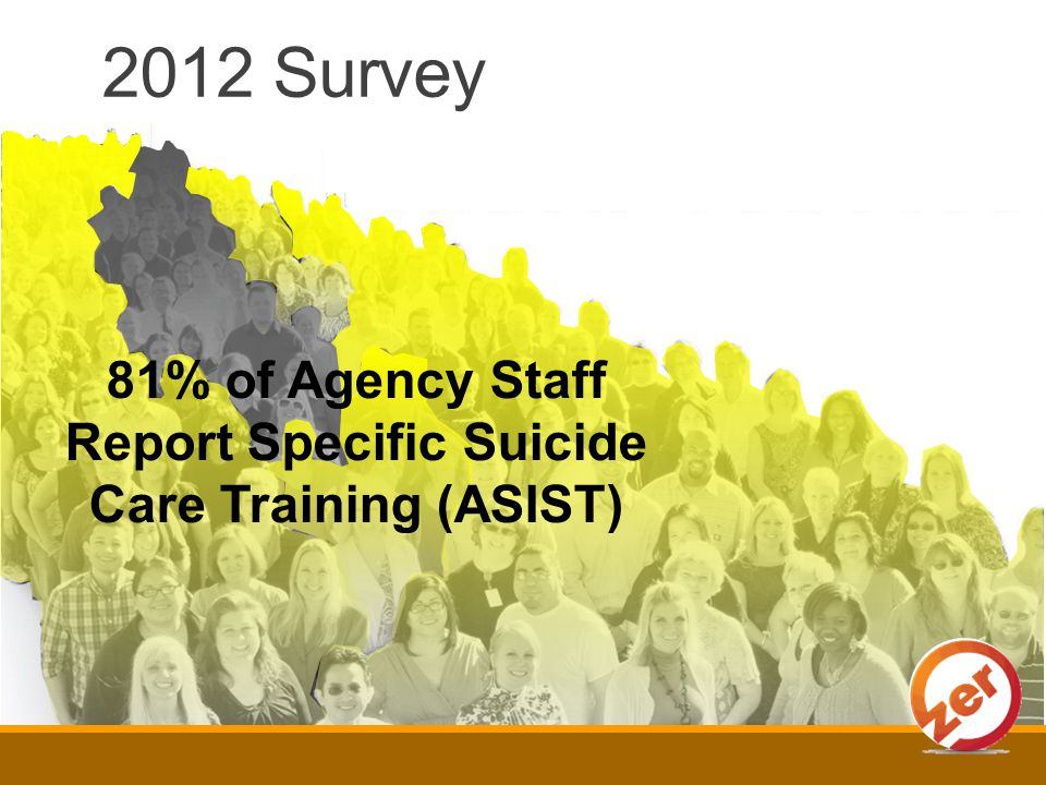 81% of Agency Staff Report Specific Suicide Care Training (ASIST) PC 2012 Survey