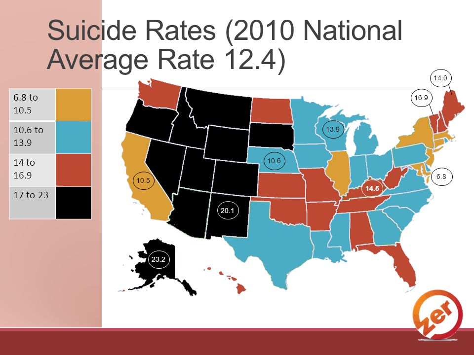 6.8 to 10.5 10.6 to 13.9 14 to 16.9 17 to 23 23.2 20.1 14.0 14.5 10.6 13.9 16.9 10.5 6.8 Suicide Rates (2010 National Average Rate 12.4)