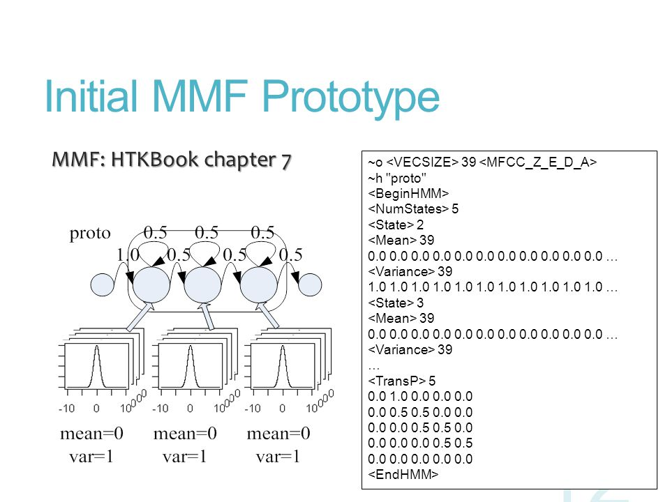 Initial MMF Prototype MMF: HTKBook chapter 7 MMF: HTKBook chapter 7 12 ~o 39 ~h proto 5 2 39 0.0 0.0 0.0 0.0 0.0 0.0 0.0 0.0 0.0 0.0 0.0 … 39 1.0 1.0 1.0 1.0 1.0 1.0 1.0 1.0 1.0 1.0 1.0 … 3 39 0.0 0.0 0.0 0.0 0.0 0.0 0.0 0.0 0.0 0.0 0.0 … 39 … 5 0.0 1.0 0.0 0.0 0.0 0.0 0.5 0.5 0.0 0.0 0.0 0.0 0.5 0.5 0.0 0.0 0.0 0.0 0.5 0.5 0.0 0.0 0.0 0.0 0.0