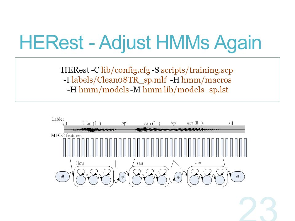 HERest - Adjust HMMs Again 23 HERest -C lib/config.cfg -S scripts/training.scp -I labels/Clean08TR_sp.mlf -H hmm/macros -H hmm/models -M hmm lib/models_sp.lst