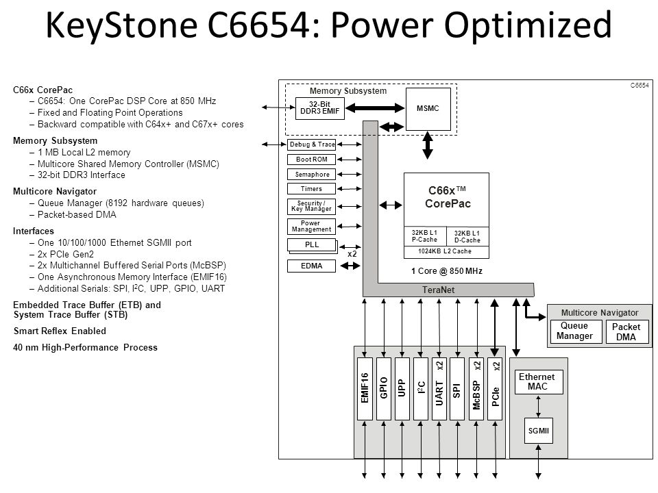 KeyStone C6654: Power Optimized C66x CorePac –C6654: One CorePac DSP Core at 850 MHz –Fixed and Floating Point Operations –Backward compatible with C6