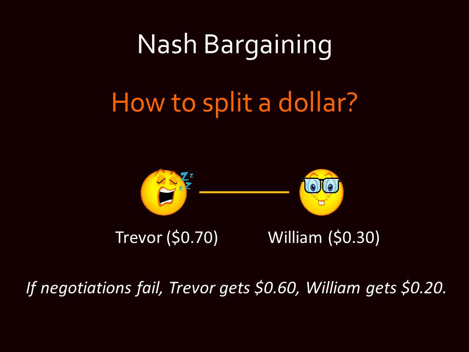 Nash Bargaining How to split a dollar? Trevor ($0.70)William ($0.30) If negotiations fail, Trevor gets $0.60, William gets $0.20.