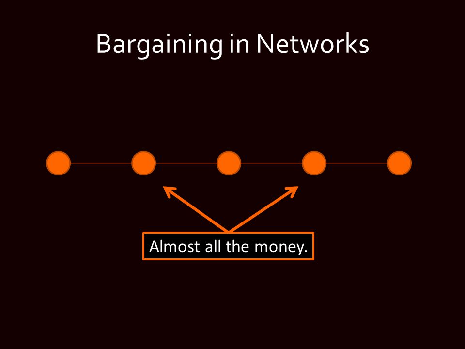 Bargaining in Networks Almost all the money.