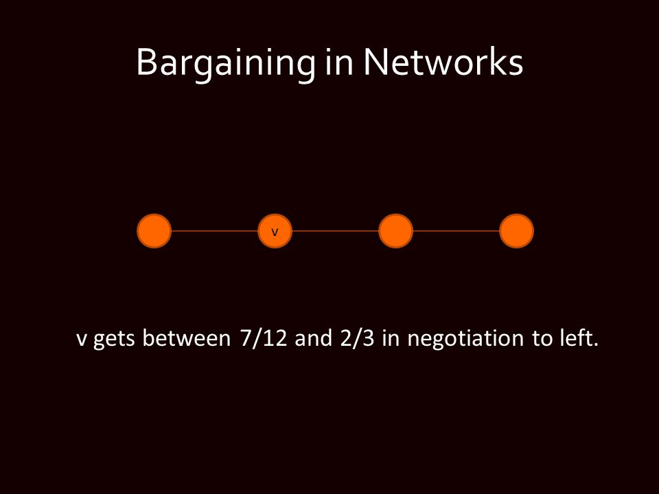 Bargaining in Networks v v gets between 7/12 and 2/3 in negotiation to left.