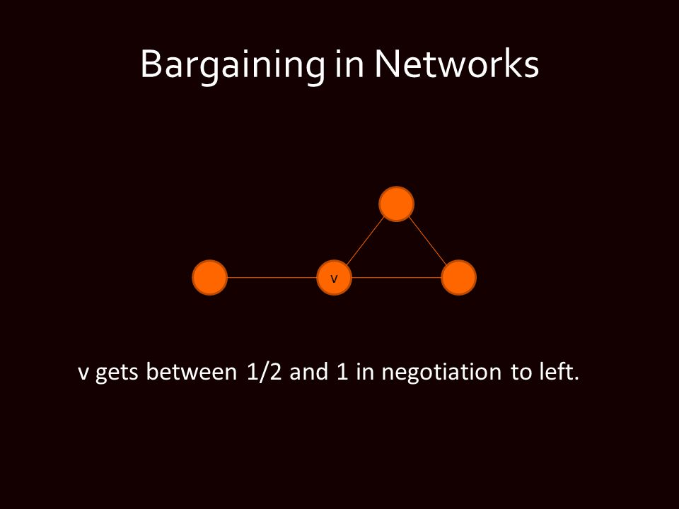 Bargaining in Networks v v gets between 1/2 and 1 in negotiation to left.