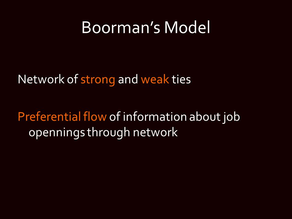Boorman's Model Network of strong and weak ties Preferential flow of information about job opennings through network