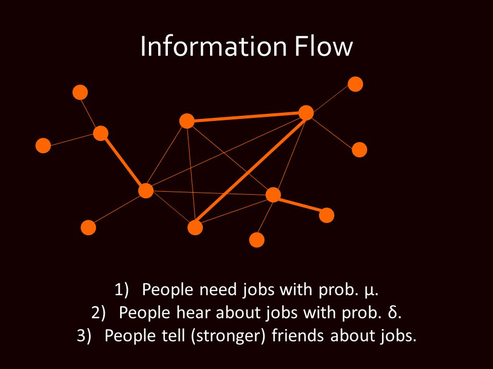 Information Flow 1)People need jobs with prob. μ.