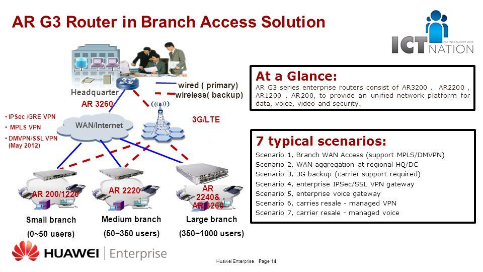 Huawei EnterprisePage 14 AR G3 Router in Branch Access Solution 7 typical scenarios: Scenario 1, Branch WAN Access (support MPLS/DMVPN) Scenario 2, WA