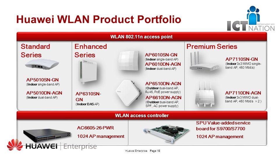 Huawei EnterprisePage 18 WLAN 802.11n access point AP6010SN-GN (Indoor single-band AP) AP6010DN-AGN (Indoor dual-band AP) AP7110DN-AGN (Indoor 3x3 MIM