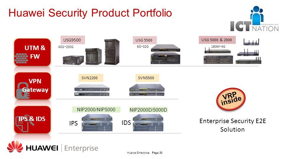 Huawei EnterprisePage 20 Huawei Security Product Portfolio UTM & FW USG9500 USG 5500 USG 5000 & 2000 40G~200G 6G~32G180M~4G SVN2200SVN5500 NIP2000D/50