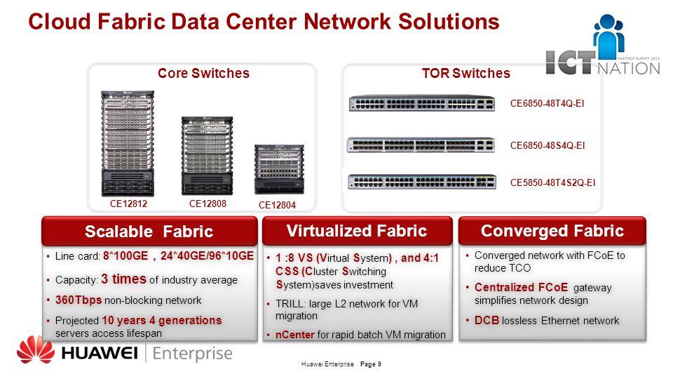 Huawei EnterprisePage 9 Cloud Fabric Data Center Network Solutions CE12812CE12808 CE12804 CE5850-48T4S2Q-EI CE6850-48S4Q-EI CE6850-48T4Q-EI Scalable F