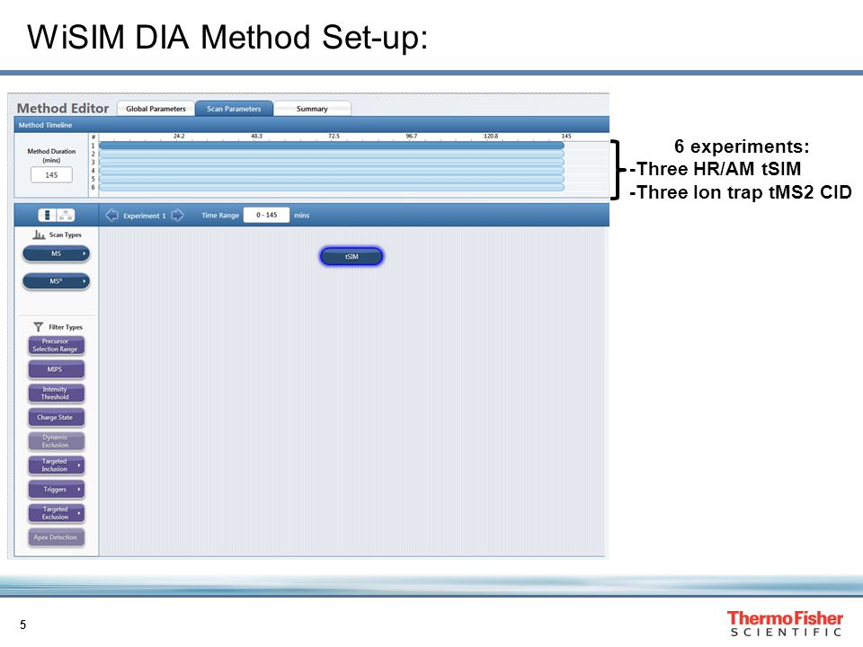 5 WiSIM DIA Method Set-up: 6 experiments: -Three HR/AM tSIM -Three Ion trap tMS2 CID