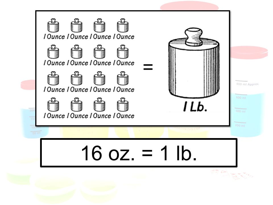 How many oz.in more than one lb.. Multiply by 16 (or use repeated addition).
