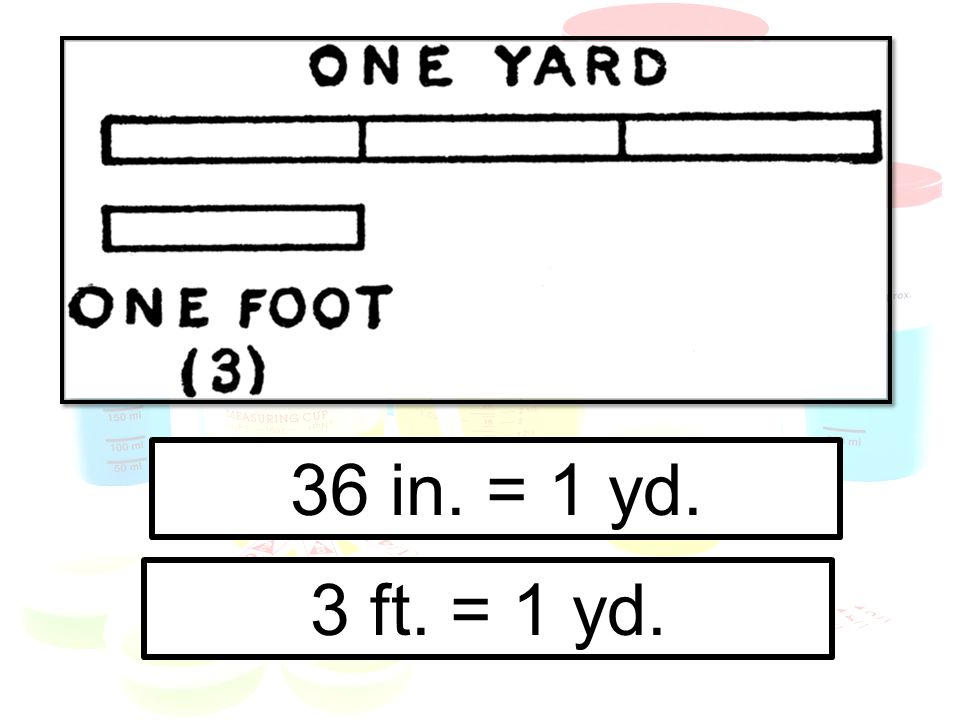 How many inches in more than one yard.Multiply by 36 (or use repeated addition).