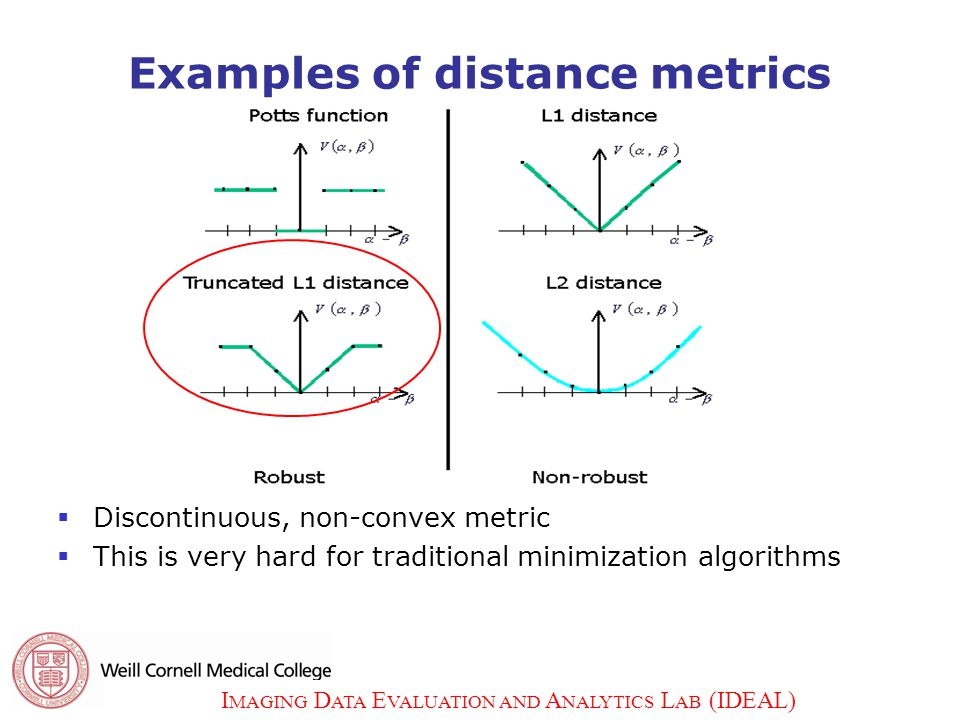 I MAGING D ATA E VALUATION AND A NALYTICS L AB (IDEAL) 14 Examples of distance metrics  Discontinuous, non-convex metric  This is very hard for traditional minimization algorithms