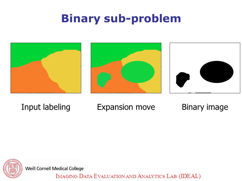 I MAGING D ATA E VALUATION AND A NALYTICS L AB (IDEAL) 17 Binary sub-problem Input labeling Expansion moveBinary image