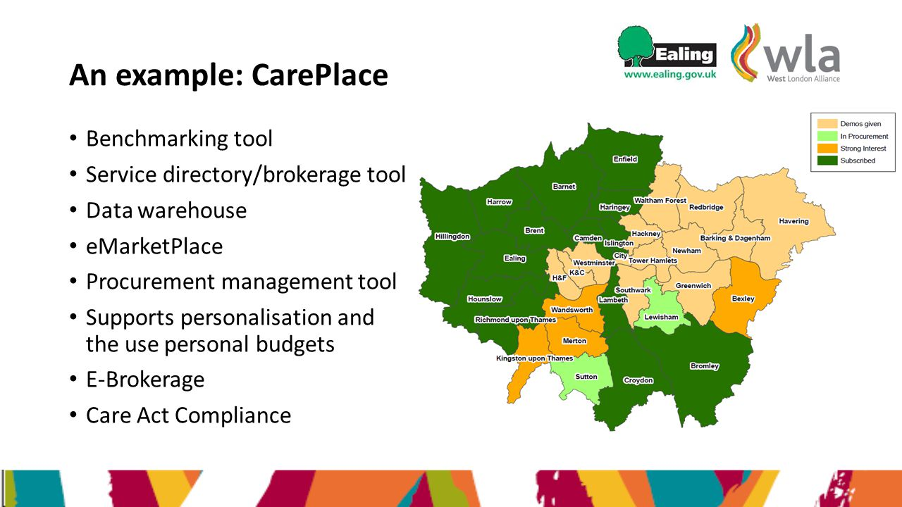 An example: CarePlace Benchmarking tool Service directory/brokerage tool Data warehouse eMarketPlace Procurement management tool Supports personalisation and the use personal budgets E-Brokerage Care Act Compliance