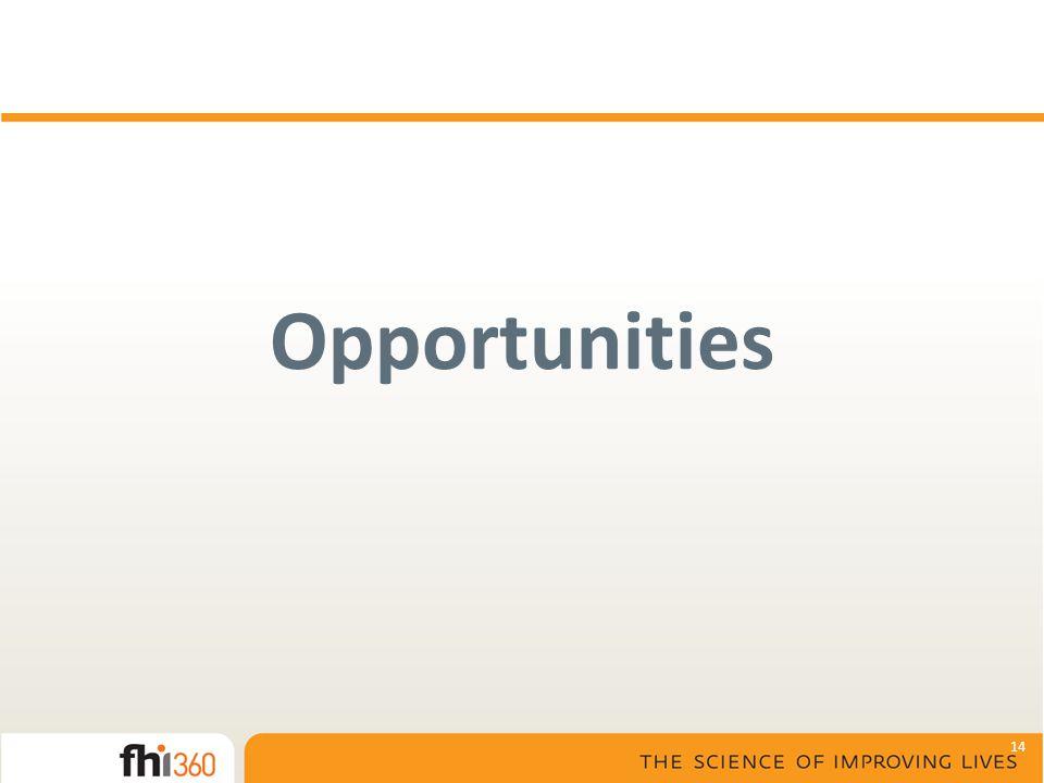 14 Opportunities