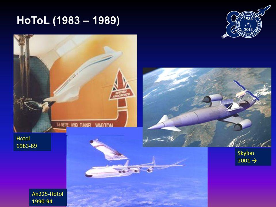 HoToL (1983 – 1989) Hotol 1983-89 An225-Hotol 1990-94 Skylon 2001 →