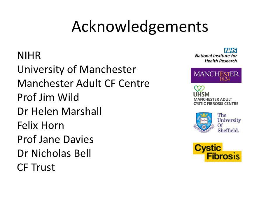 Acknowledgements NIHR University of Manchester Manchester Adult CF Centre Prof Jim Wild Dr Helen Marshall Felix Horn Prof Jane Davies Dr Nicholas Bell
