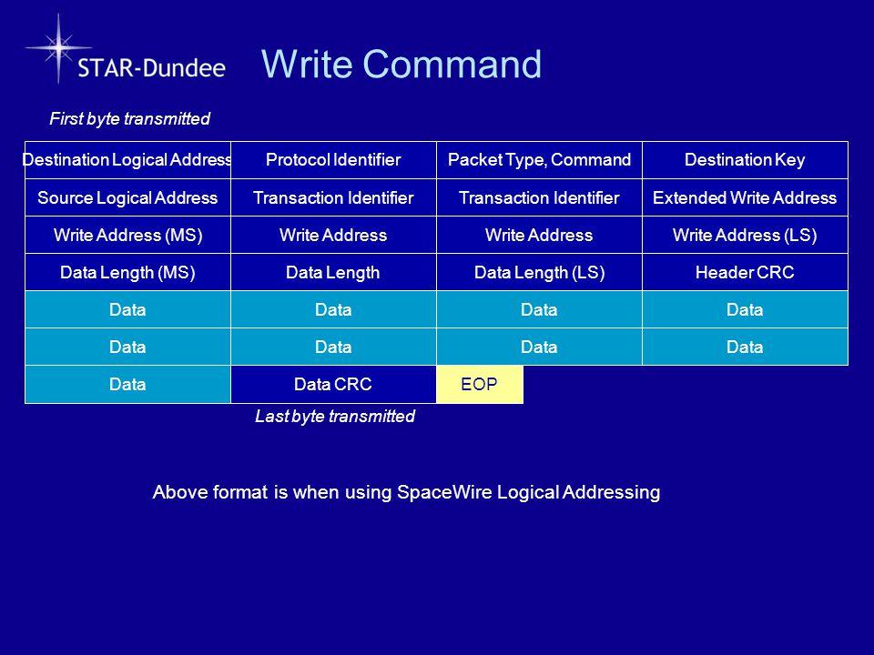 Write Command Destination Logical AddressProtocol IdentifierPacket Type, CommandDestination Key Source Logical Address Transaction Identifier Extended
