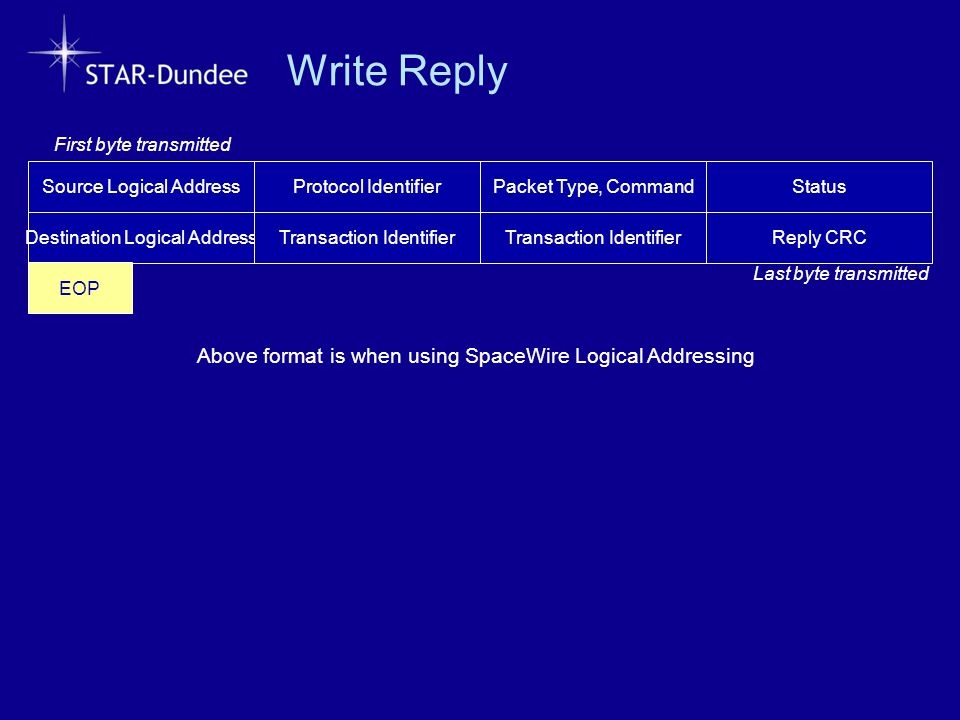 Write Reply Source Logical AddressProtocol IdentifierPacket Type, CommandStatus Destination Logical Address Transaction Identifier Reply CRC EOP First