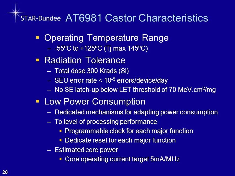 AT6981 Castor Characteristics  Operating Temperature Range –-55ºC to +125ºC (Tj max 145ºC)  Radiation Tolerance –Total dose 300 Krads (Si) –SEU erro