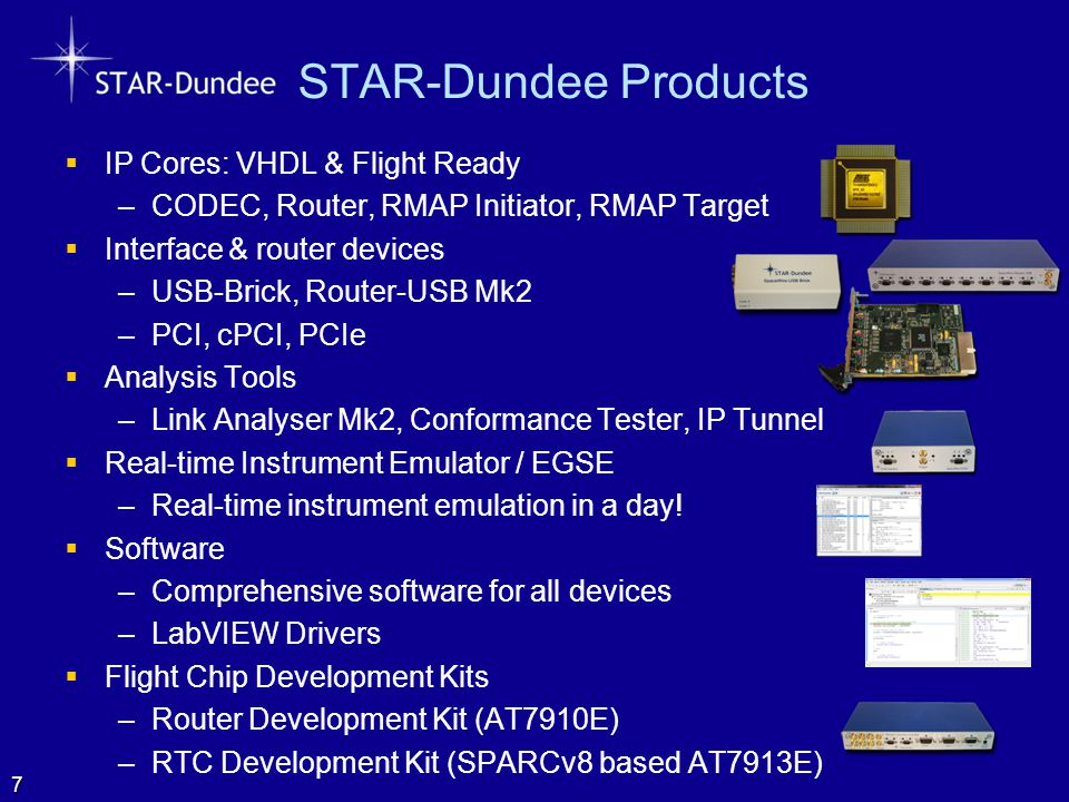 STAR-Dundee Products  IP Cores: VHDL & Flight Ready –CODEC, Router, RMAP Initiator, RMAP Target  Interface & router devices –USB-Brick, Router-USB M