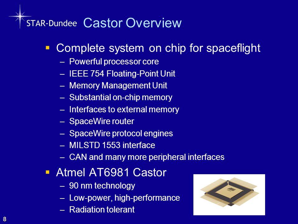 AT6981 Castor Architecture 9 SpW Router SpaceWire Configuration Registers SpW Engine Switch Matrix Internal RAM 1 Internal RAM 2 CAN Mil Std 1553 SPARC V8 I-Cache Debug Port Internal RAM 3 Mil Std 1553 External Memory Interface: PROM, SRAM, SDRAM, DDRx Debug SpW RMAP/PnP Bus APB Bridge Internal RAM 4 D-Cache Ethernet Peripheral Interfaces