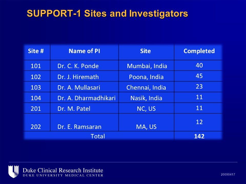 20090417 SUPPORT-1 Sites and Investigators
