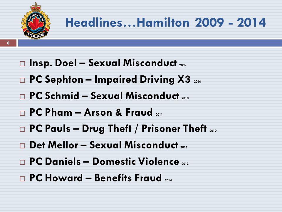 Headlines…Hamilton 2009 - 2014 8  Insp.