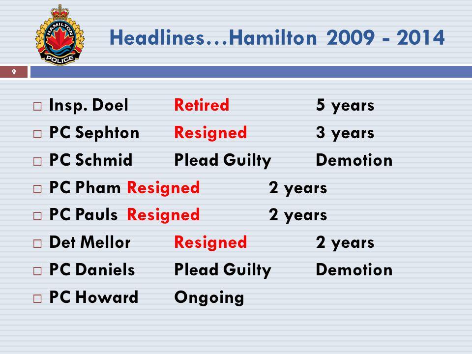 Headlines…Hamilton 2009 - 2014 9  Insp.