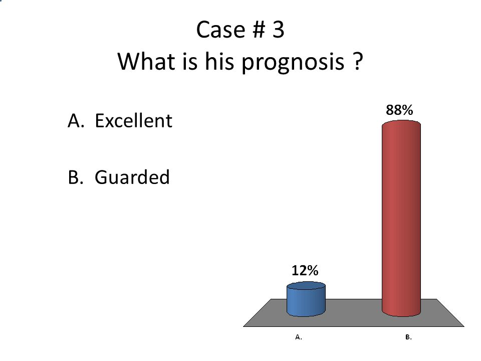 Case # 3 What is his prognosis ? A.Excellent B.Guarded