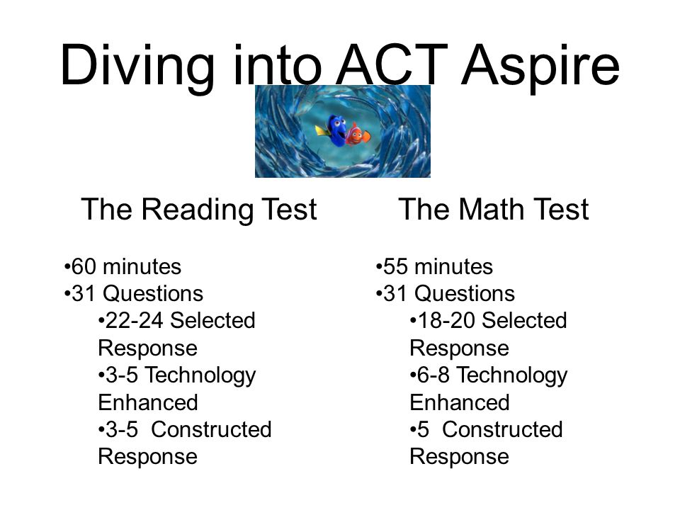 Diving into ACT Aspire The Reading TestThe Math Test 60 minutes 31 Questions 22-24 Selected Response 3-5 Technology Enhanced 3-5 Constructed Response 55 minutes 31 Questions 18-20 Selected Response 6-8 Technology Enhanced 5 Constructed Response