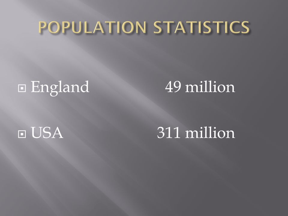 England 49 million  USA311 million