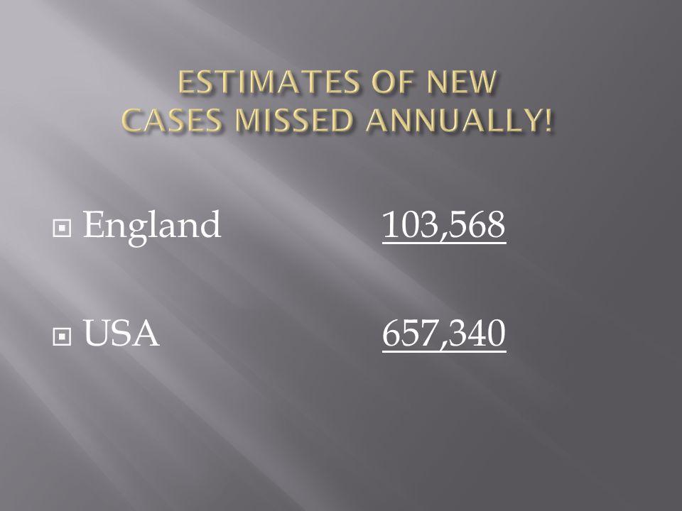  England 103,568  USA657,340