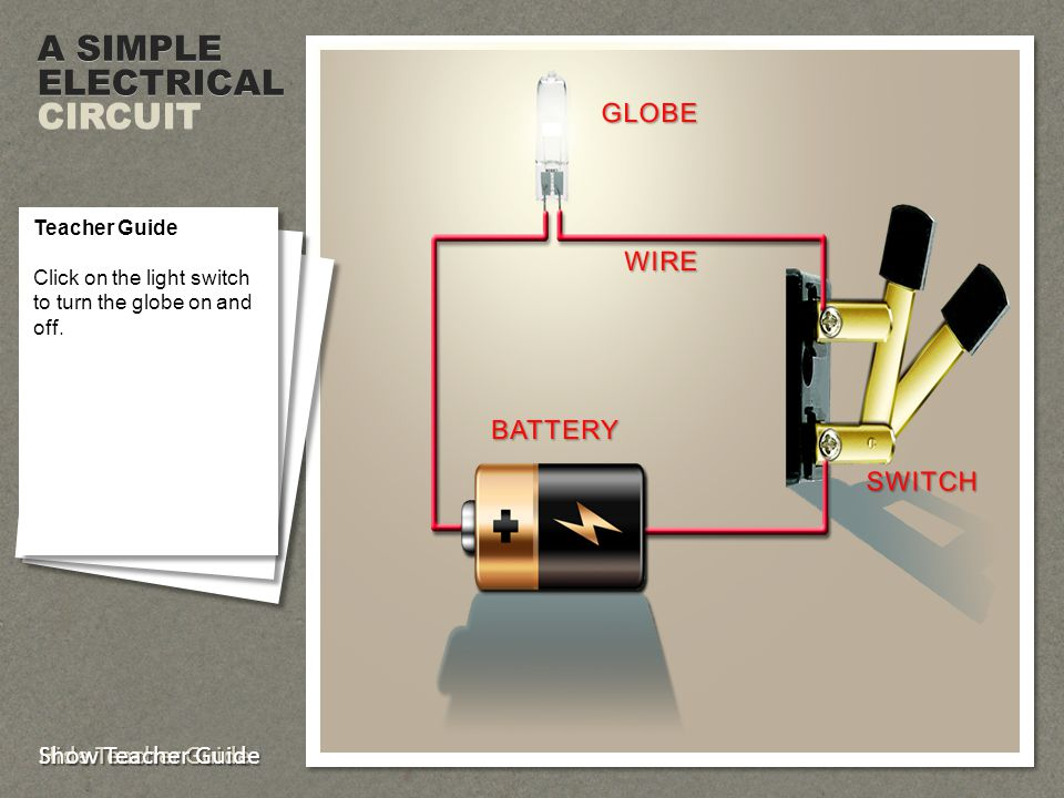 GLOBE SWITCH BATTERY WIRE A SIMPLE ELECTRICAL CIRCUIT Teacher Guide Click on the round white terminals of the switch or the black bar of the switch to light switch to turn the globe on and off.